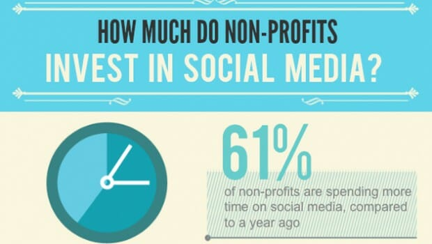Nonprofits invest social media
