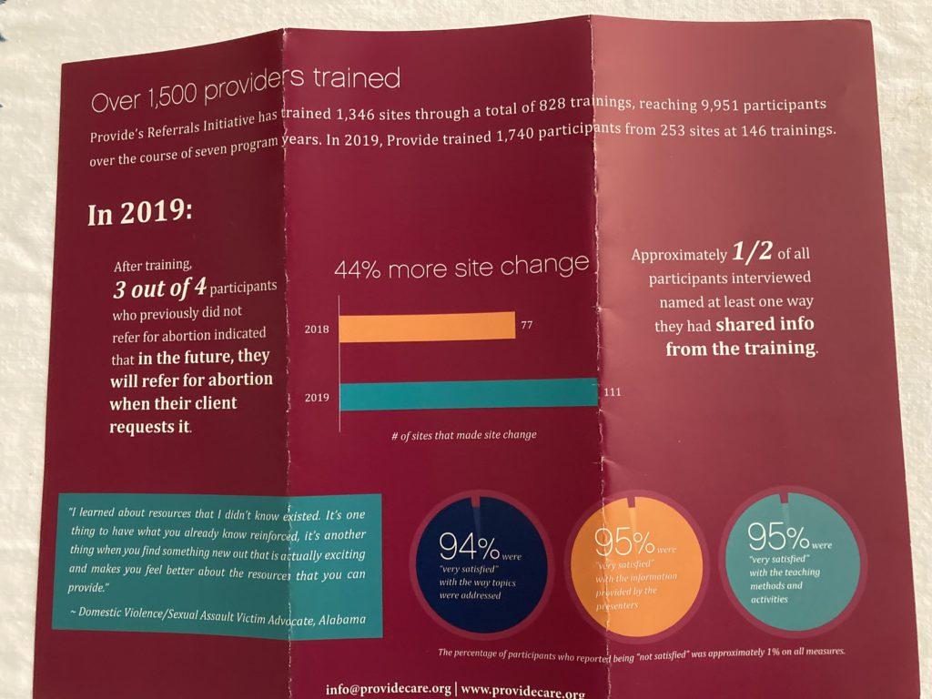 Provide annual report inside